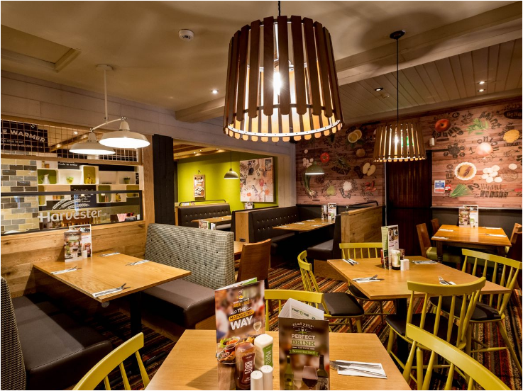 Harvester Guest Experience Survey
