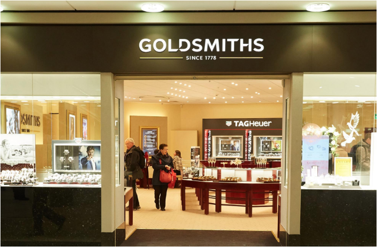 GoldSmith Guest Satisfaction Survey